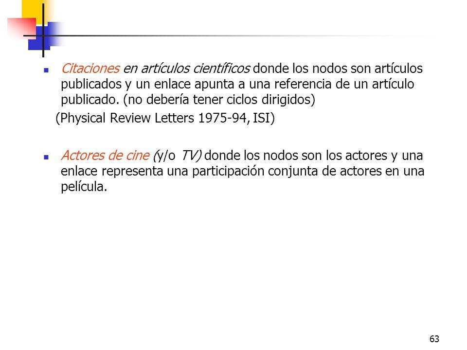 Citaciones en artículos científicos donde los nodos son artículos publicados y un enlace apunta a una referencia de un artículo publicado. (no debería tener ciclos dirigidos)