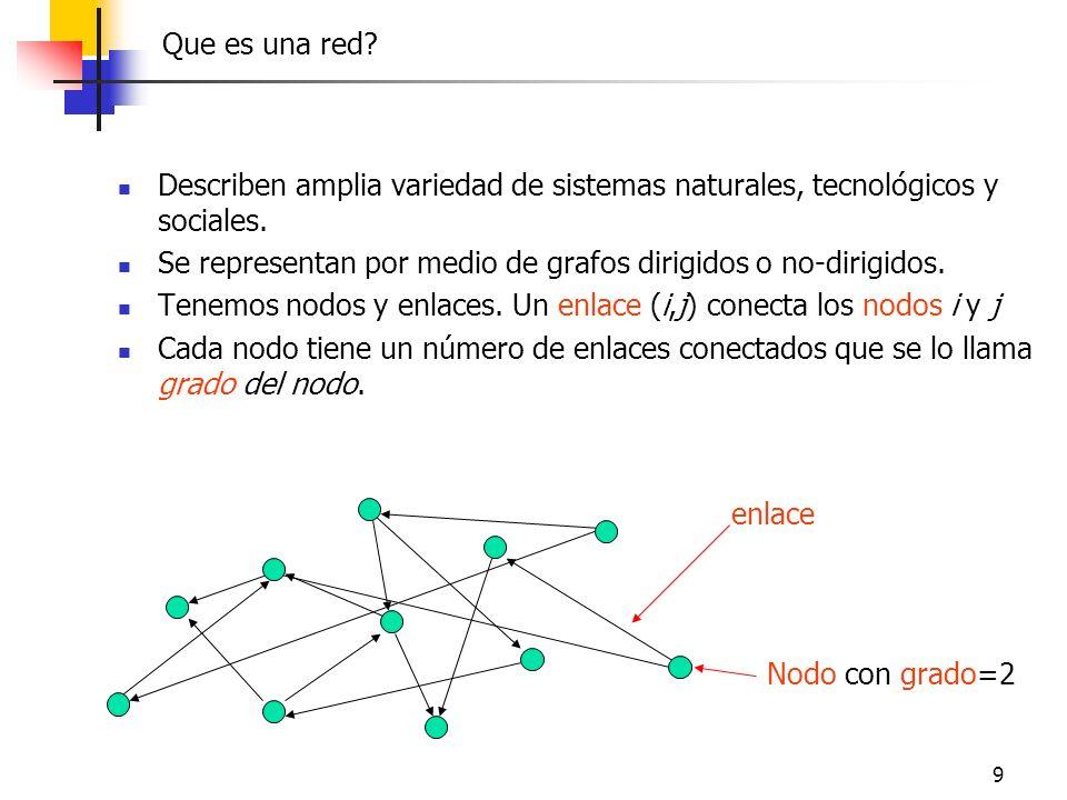 Que es una red Describen amplia variedad de sistemas naturales, tecnológicos y sociales.