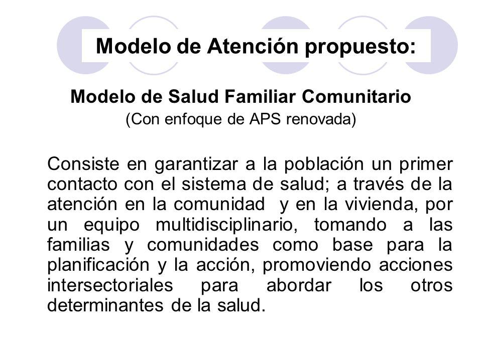 Modelo de Atención propuesto: