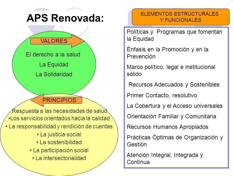 APS Renovada: Políticas y Programas que fomentan la Equidad