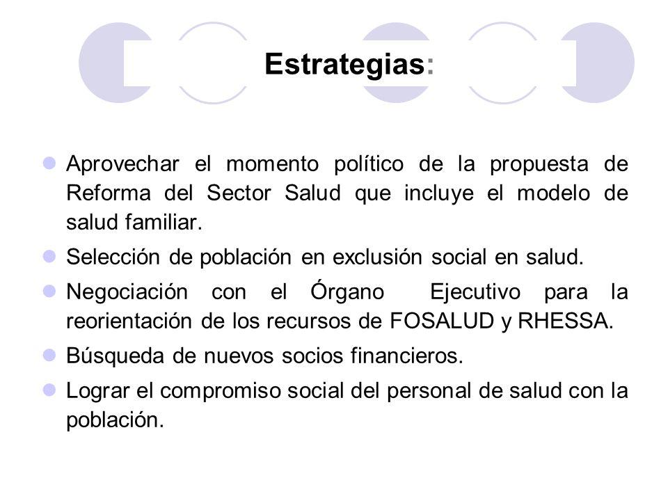 Estrategias: Aprovechar el momento político de la propuesta de Reforma del Sector Salud que incluye el modelo de salud familiar.