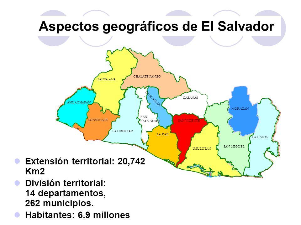 Aspectos geográficos de El Salvador