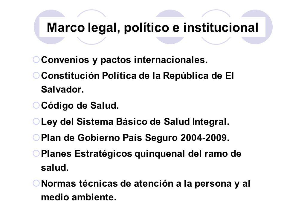 Marco legal, político e institucional