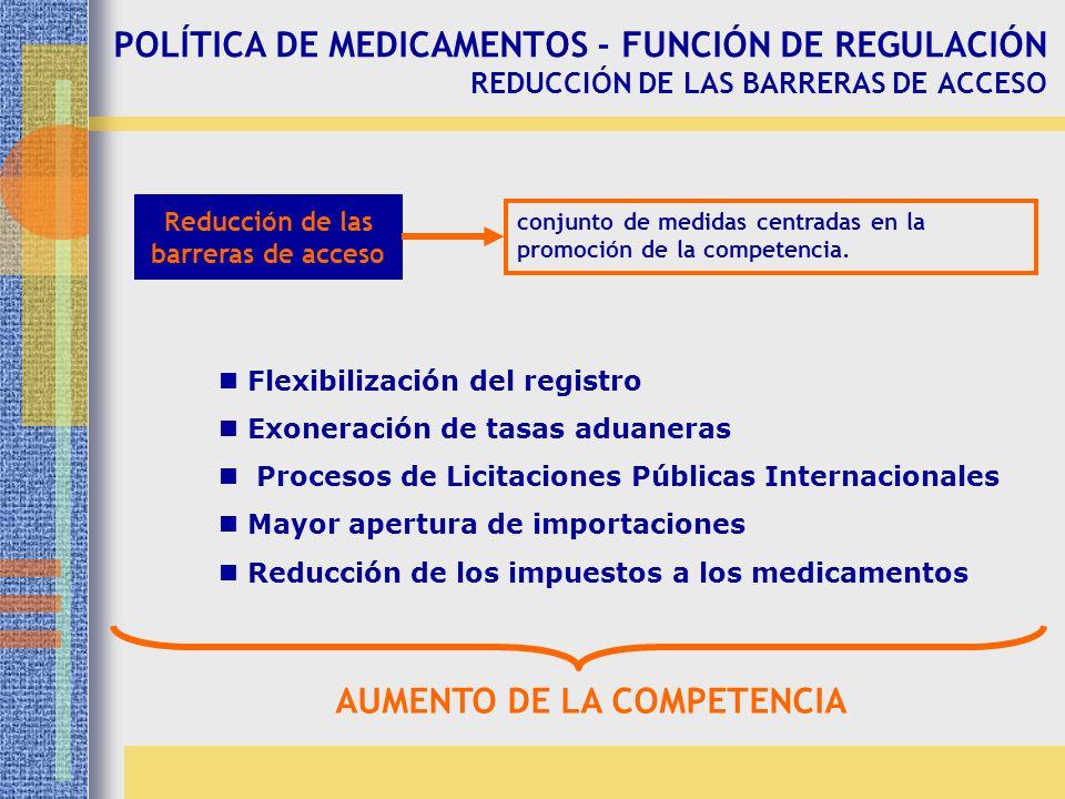 Reducción de las barreras de acceso AUMENTO DE LA COMPETENCIA