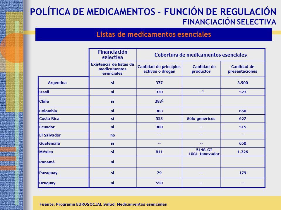 POLÍTICA DE MEDICAMENTOS - FUNCIÓN DE REGULACIÓN FINANCIACIÓN SELECTIVA