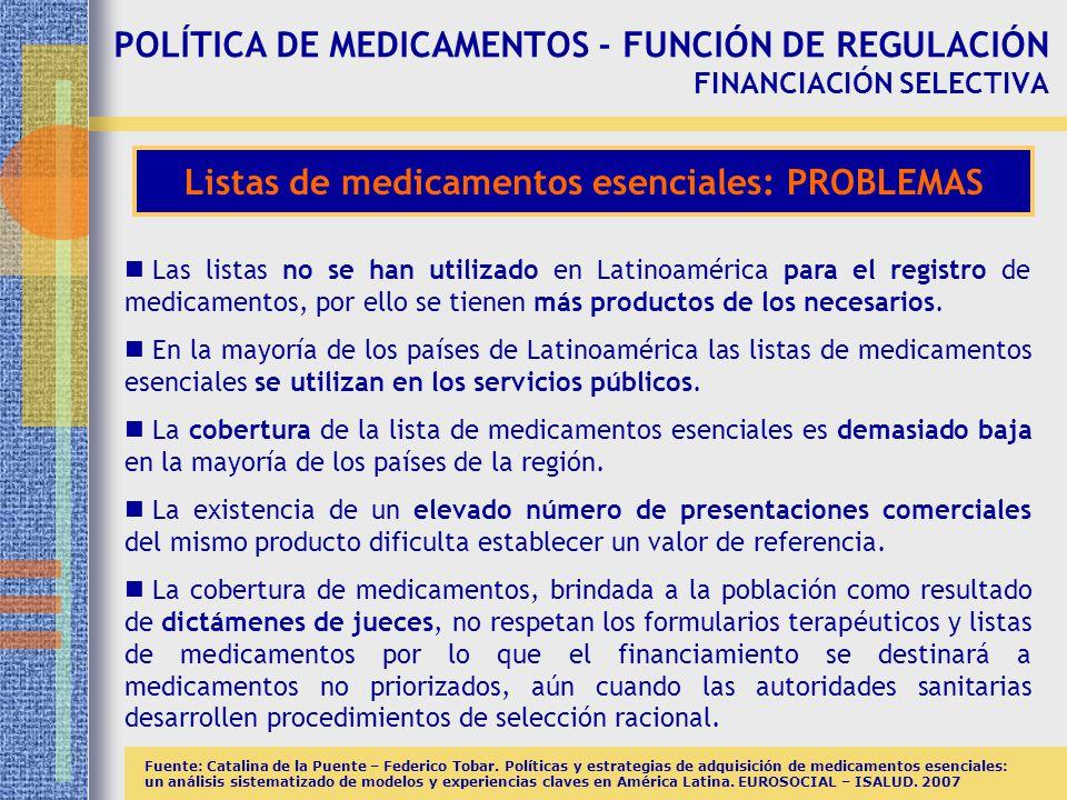 Listas de medicamentos esenciales: PROBLEMAS