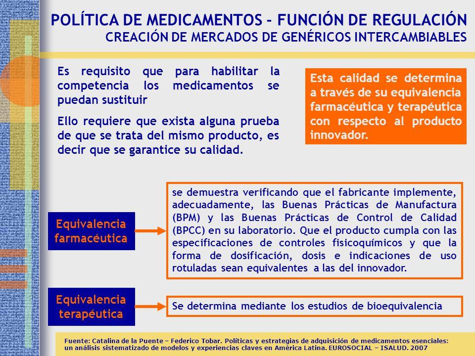 Equivalencia farmacéutica Equivalencia terapéutica