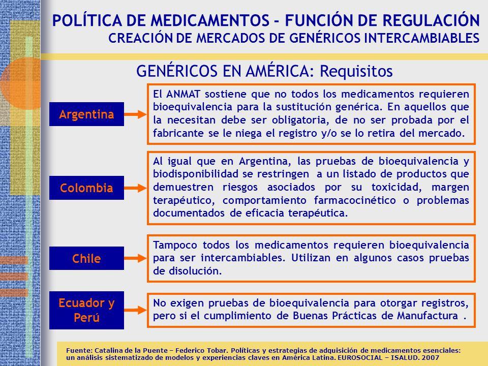 GENÉRICOS EN AMÉRICA: Requisitos