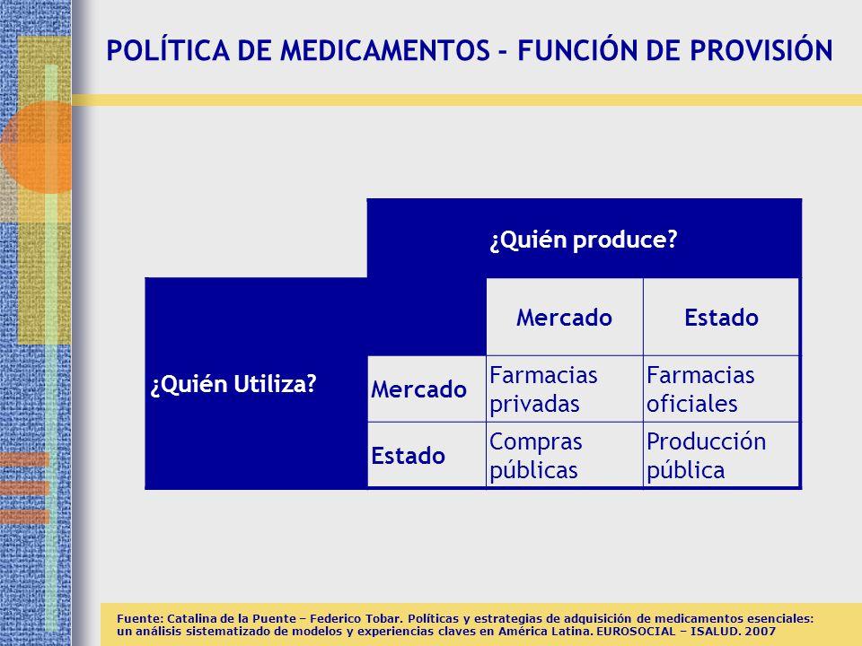 POLÍTICA DE MEDICAMENTOS - FUNCIÓN DE PROVISIÓN