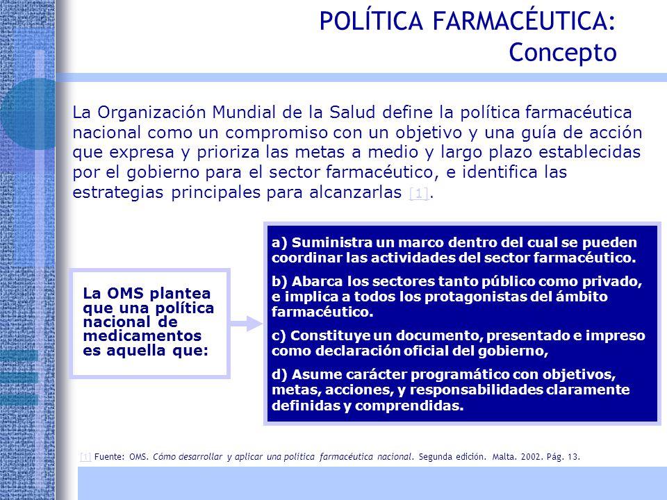 POLÍTICA FARMACÉUTICA: Concepto
