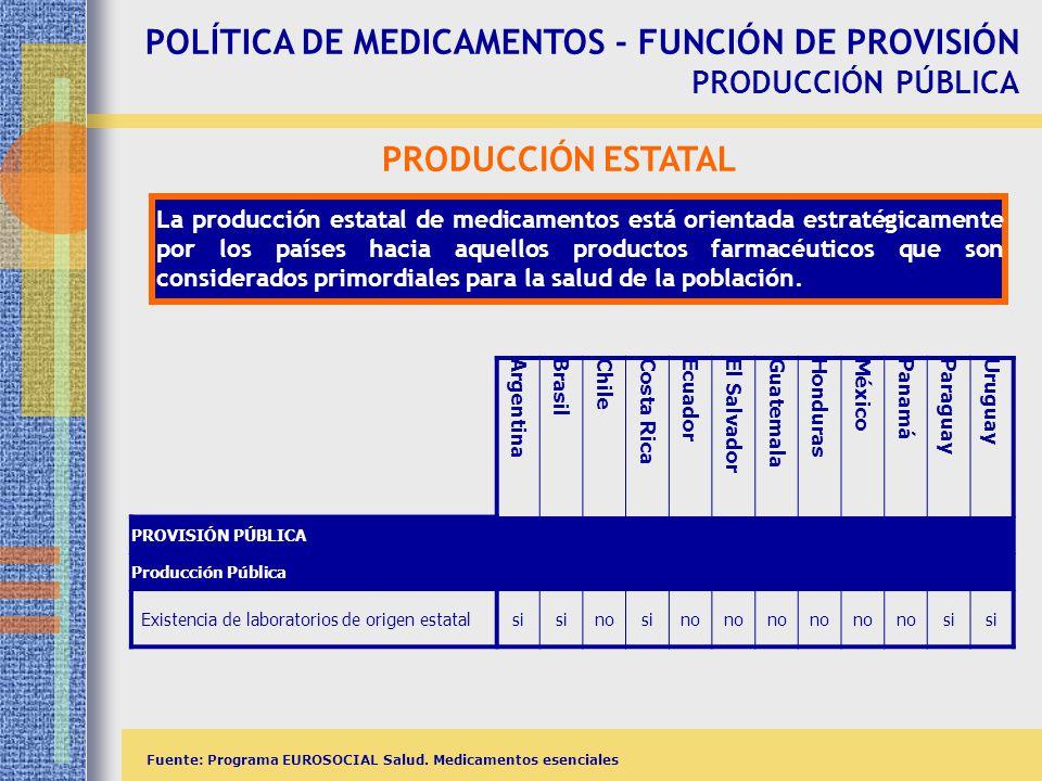POLÍTICA DE MEDICAMENTOS - FUNCIÓN DE PROVISIÓN PRODUCCIÓN PÚBLICA