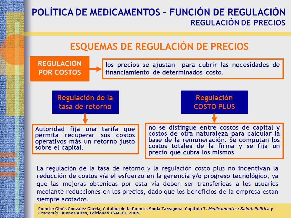 ESQUEMAS DE REGULACIÓN DE PRECIOS Regulación de la tasa de retorno