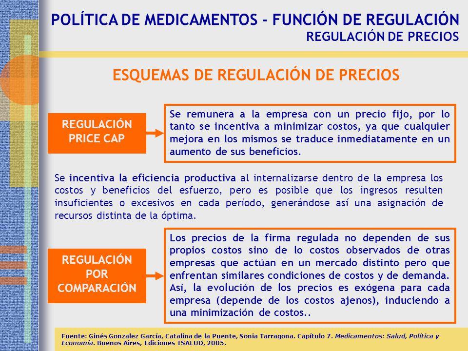 ESQUEMAS DE REGULACIÓN DE PRECIOS REGULACIÓN POR COMPARACIÓN