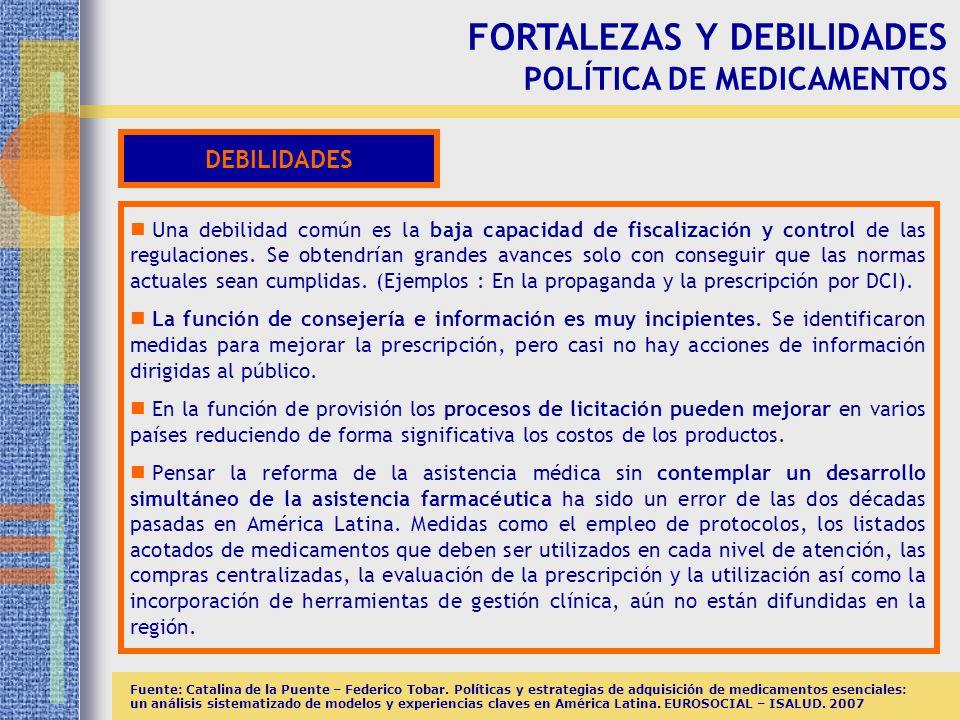FORTALEZAS Y DEBILIDADES POLÍTICA DE MEDICAMENTOS