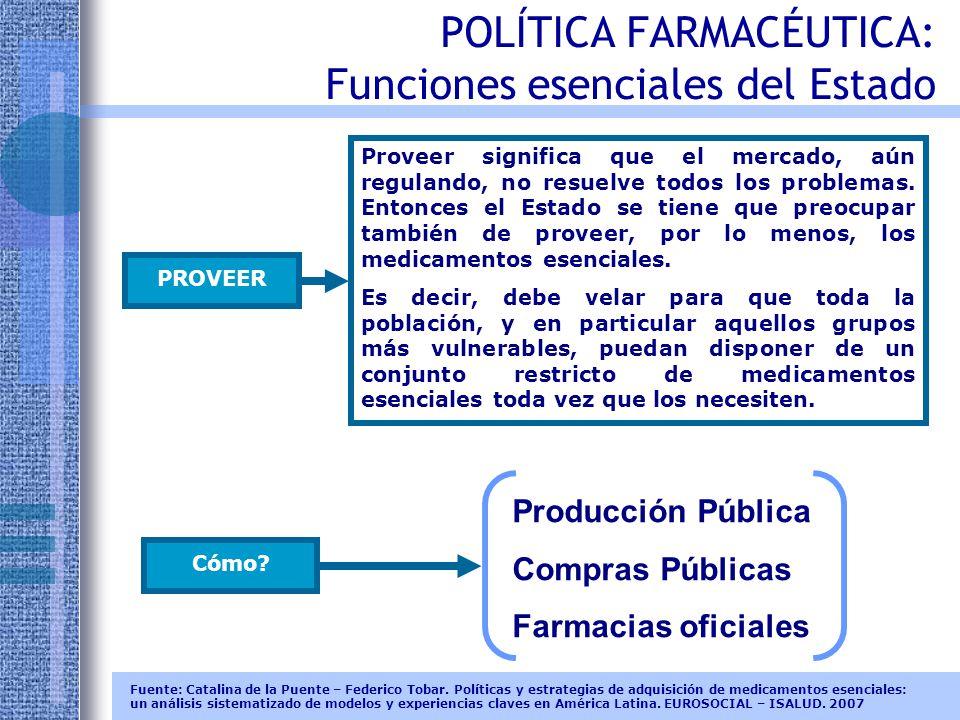 POLÍTICA FARMACÉUTICA: Funciones esenciales del Estado