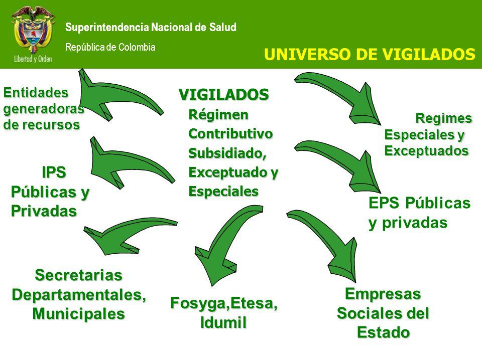 Departamentales, Municipales Empresas Sociales del Estado