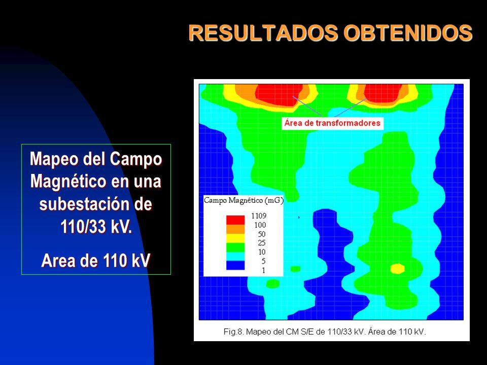 Mapeo del Campo Magnético en una subestación de 110/33 kV.