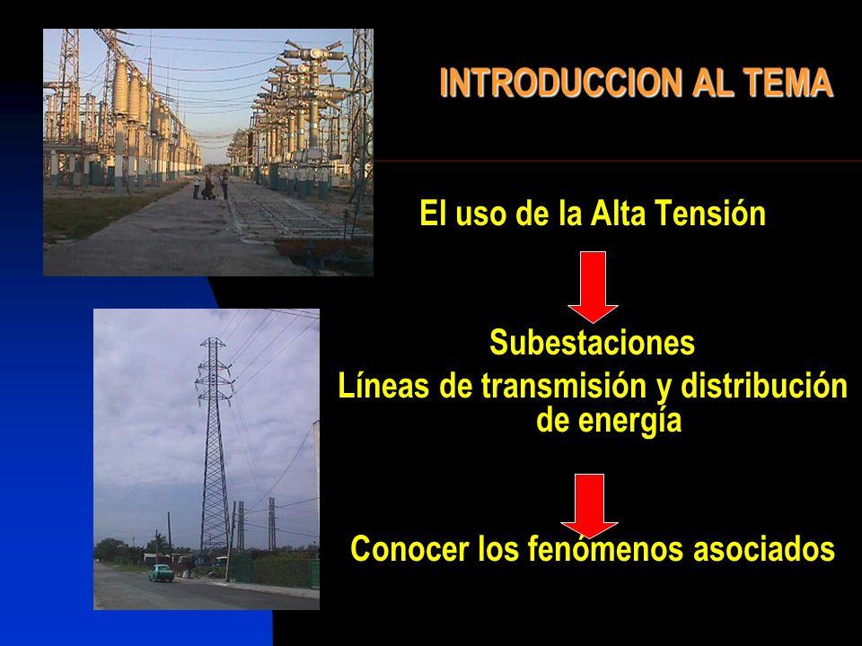 INTRODUCCION AL TEMA El uso de la Alta Tensión Subestaciones