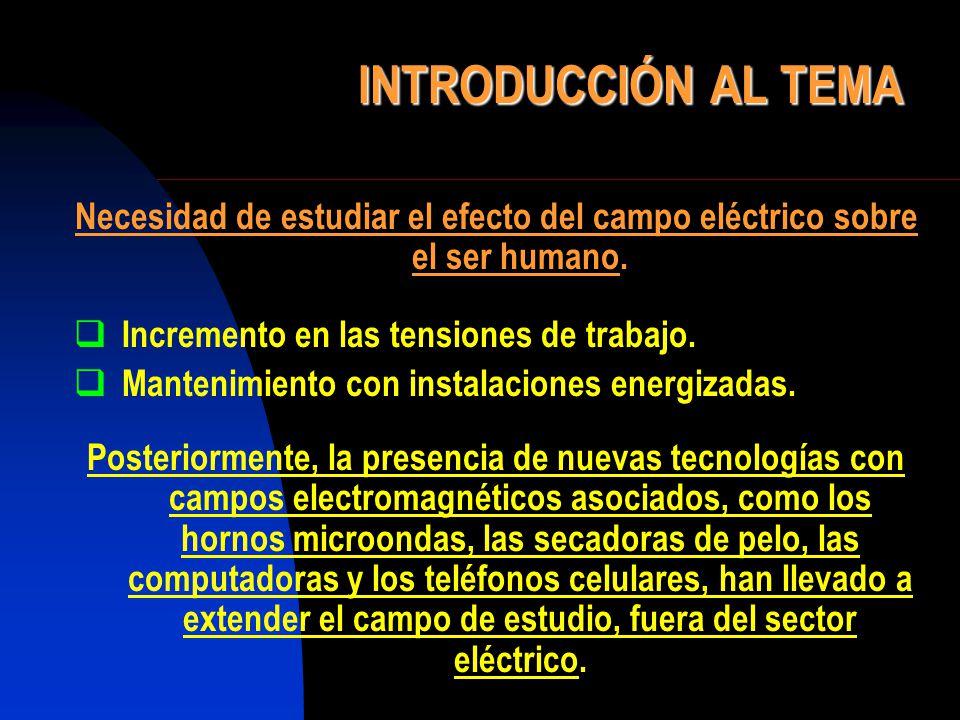 INTRODUCCIÓN AL TEMA Necesidad de estudiar el efecto del campo eléctrico sobre el ser humano. Incremento en las tensiones de trabajo.