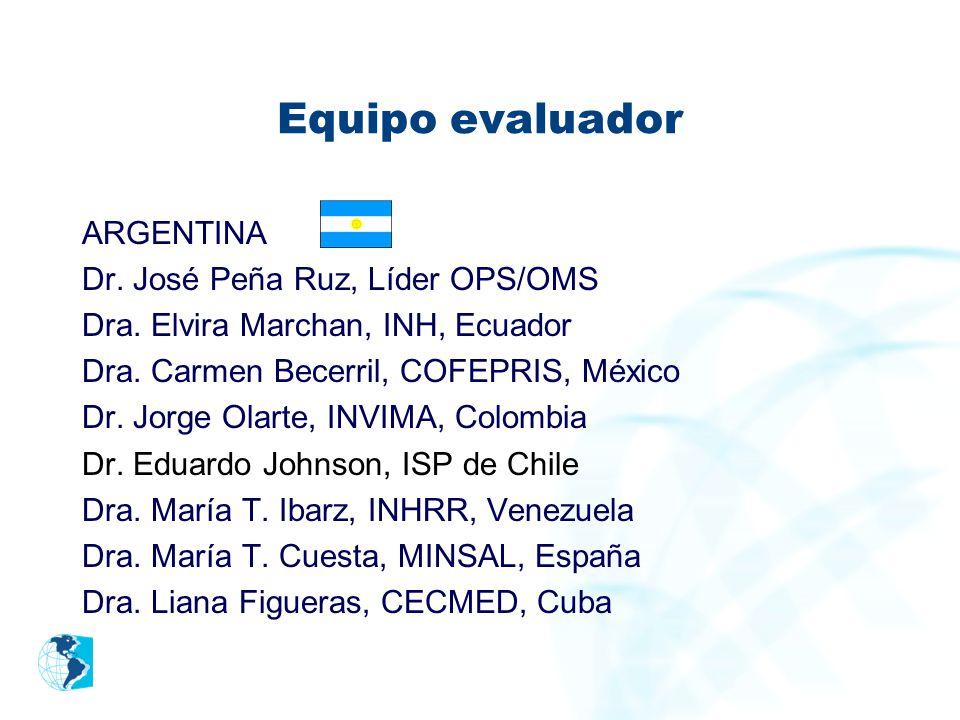 Equipo evaluador ARGENTINA Dr. José Peña Ruz, Líder OPS/OMS