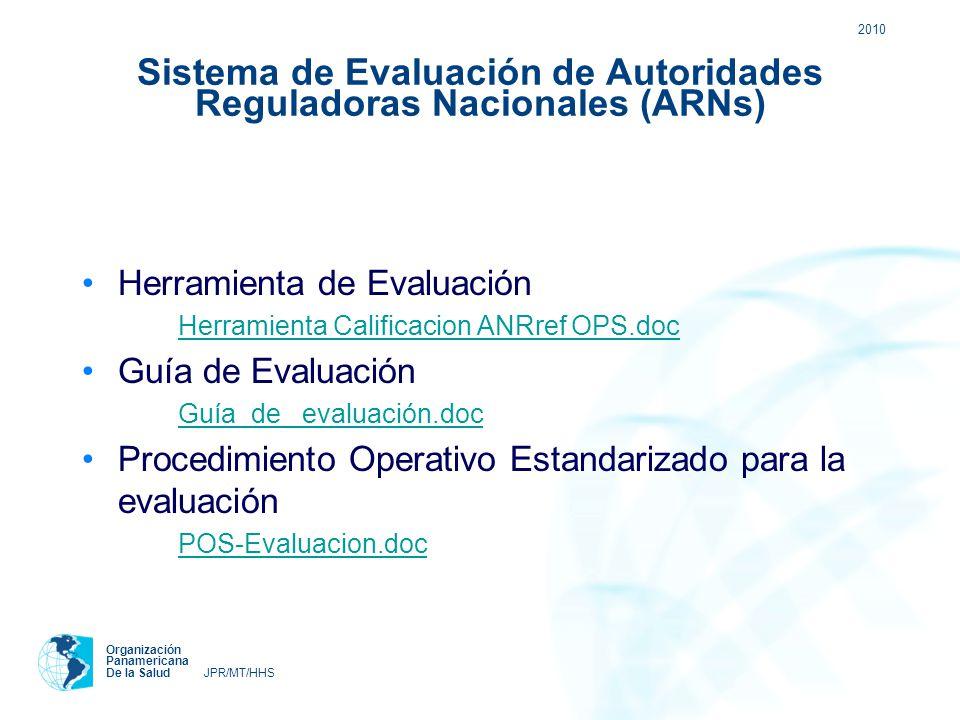 Sistema de Evaluación de Autoridades Reguladoras Nacionales (ARNs)