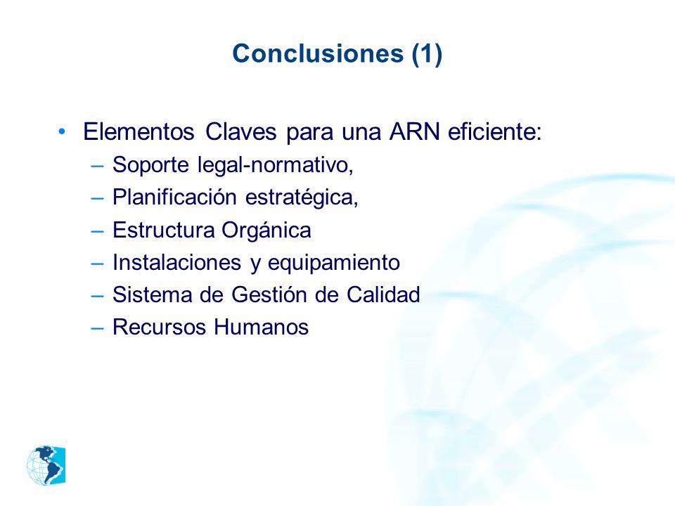 Conclusiones (1) Elementos Claves para una ARN eficiente:
