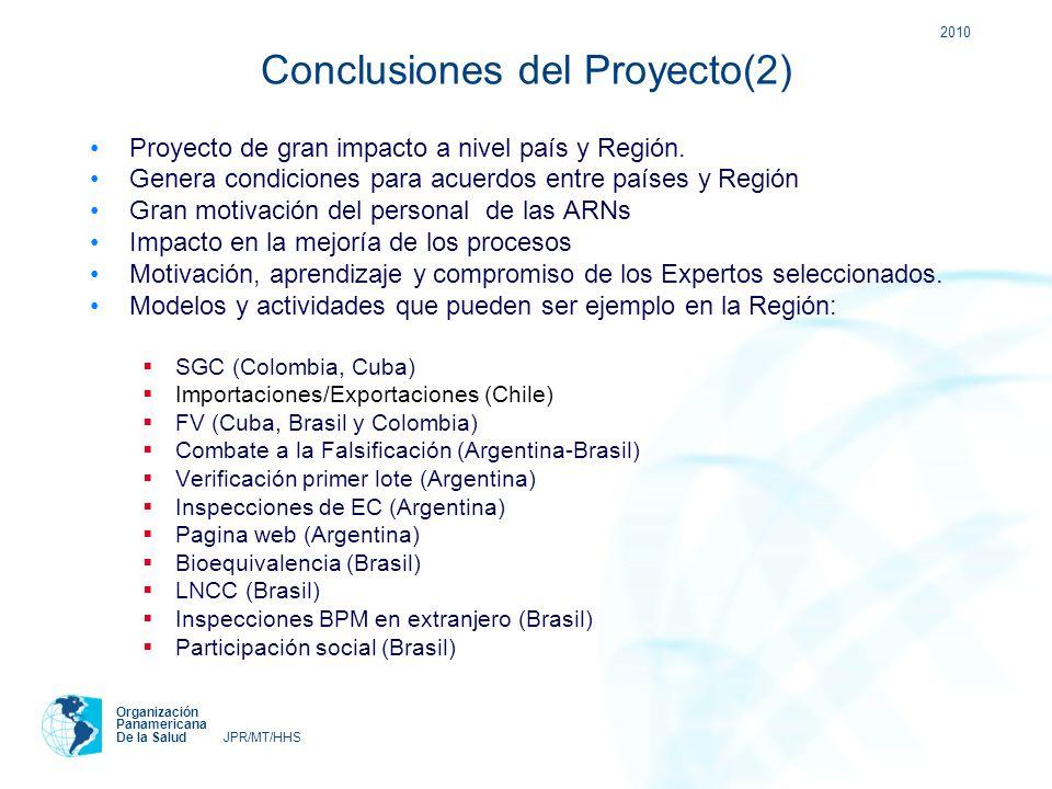 Conclusiones del Proyecto(2)