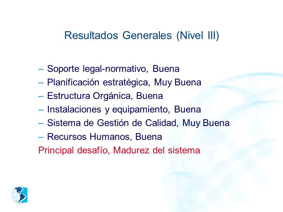 Resultados Generales (Nivel III)