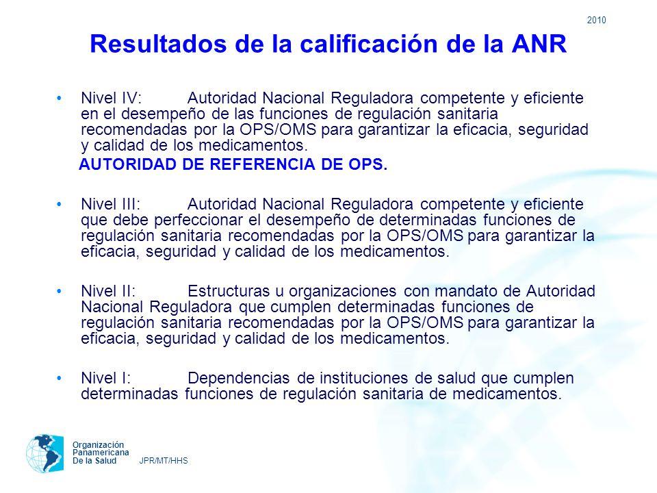 Resultados de la calificación de la ANR