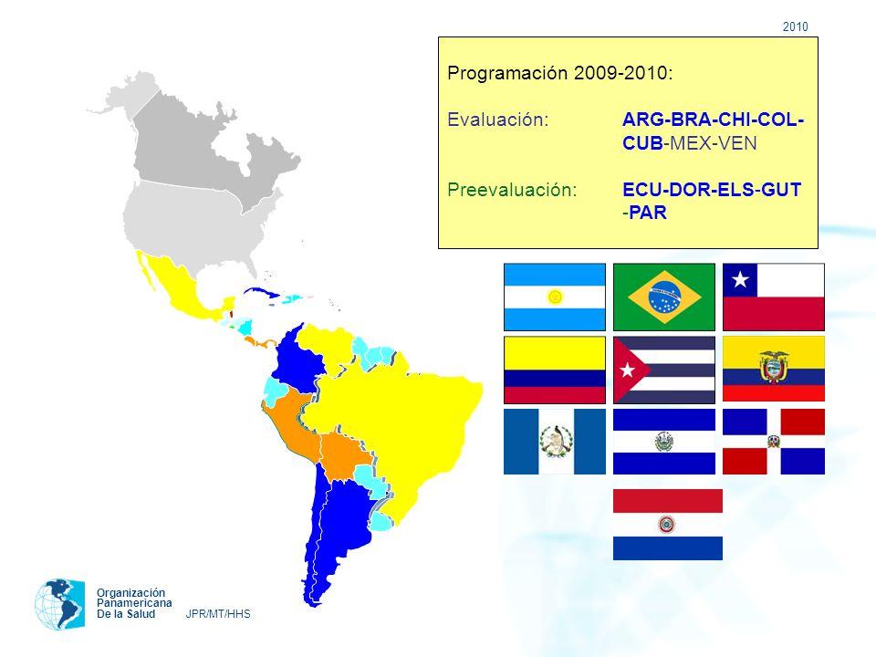 Evaluación: ARG-BRA-CHI-COL- CUB-MEX-VEN
