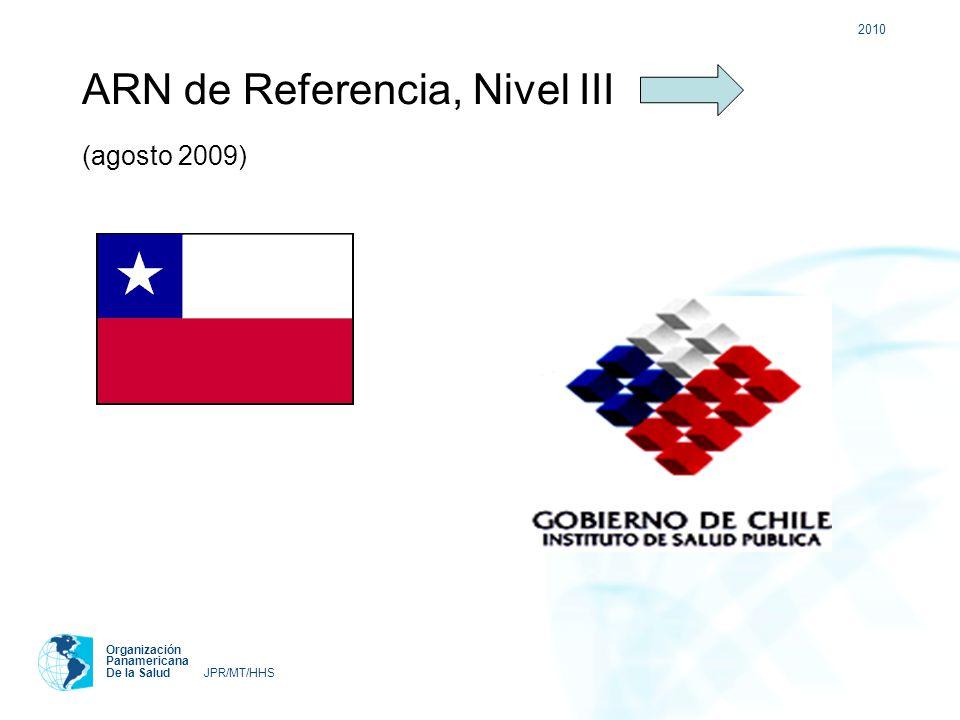 ARN de Referencia, Nivel III (agosto 2009)