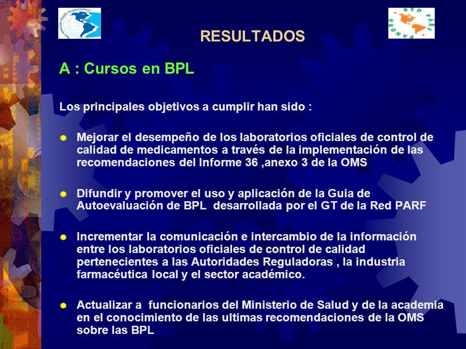 RESULTADOS A : Cursos en BPL