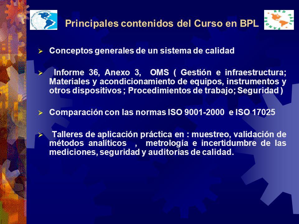 Principales contenidos del Curso en BPL