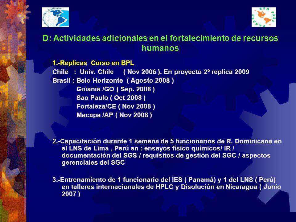 D: Actividades adicionales en el fortalecimiento de recursos humanos