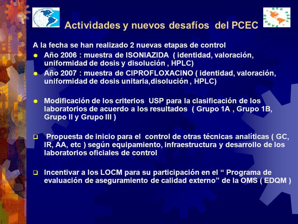 Actividades y nuevos desafíos del PCEC