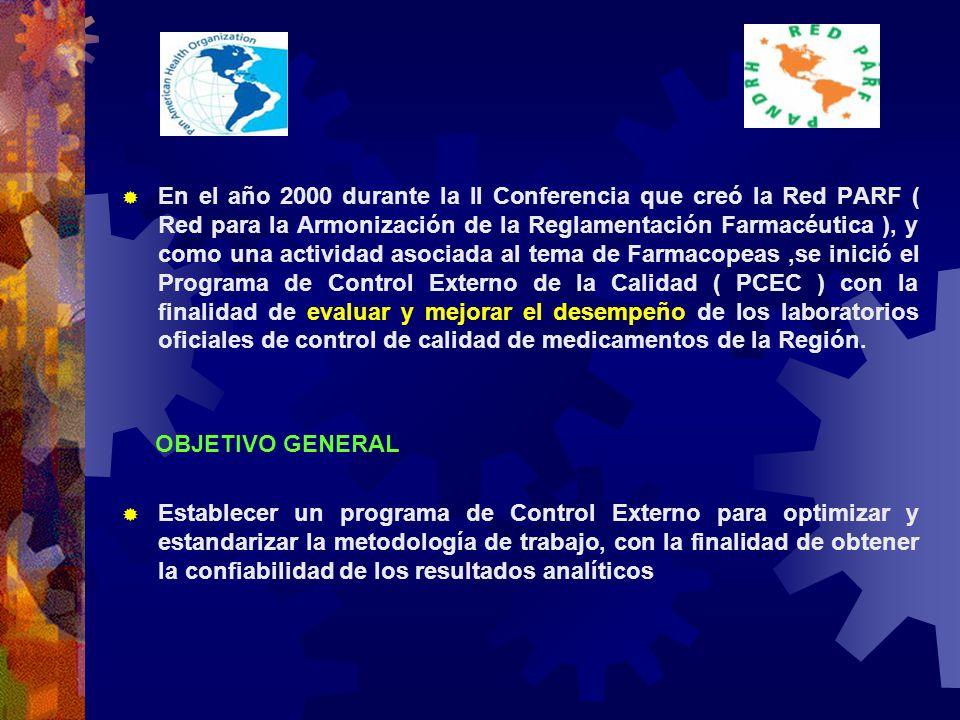 En el año 2000 durante la II Conferencia que creó la Red PARF ( Red para la Armonización de la Reglamentación Farmacéutica ), y como una actividad asociada al tema de Farmacopeas ,se inició el Programa de Control Externo de la Calidad ( PCEC ) con la finalidad de evaluar y mejorar el desempeño de los laboratorios oficiales de control de calidad de medicamentos de la Región.