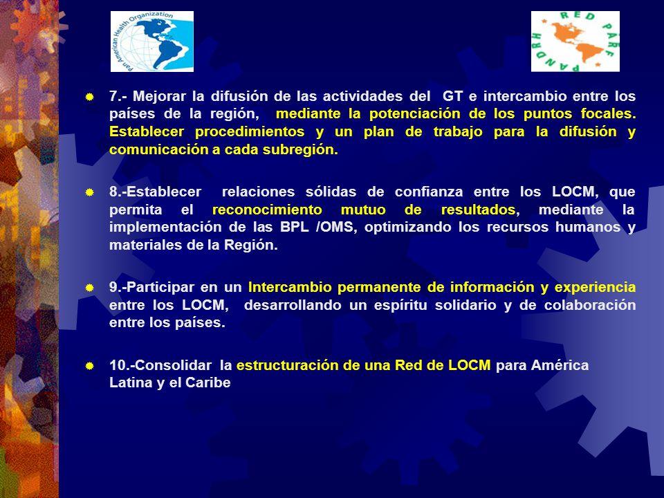 7.- Mejorar la difusión de las actividades del GT e intercambio entre los países de la región, mediante la potenciación de los puntos focales. Establecer procedimientos y un plan de trabajo para la difusión y comunicación a cada subregión.
