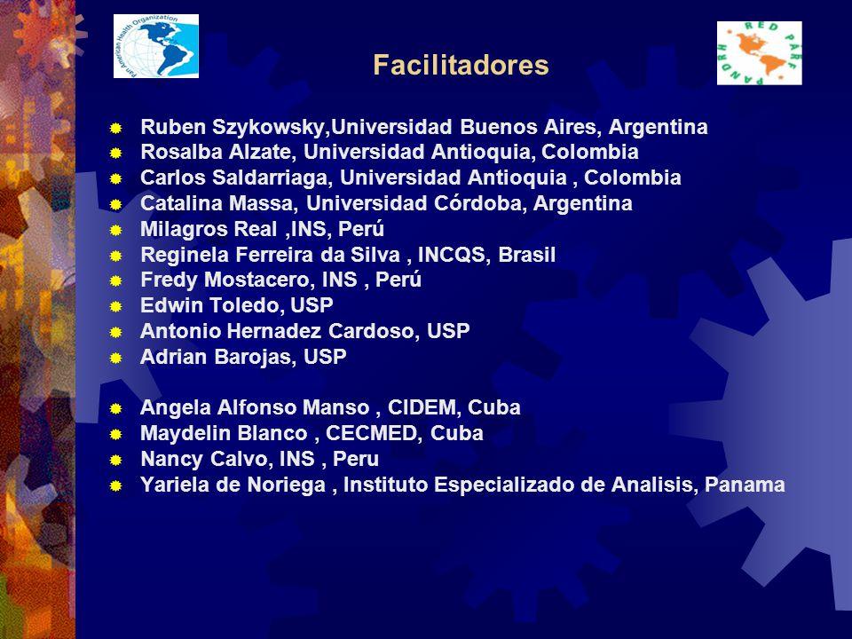 Facilitadores Ruben Szykowsky,Universidad Buenos Aires, Argentina