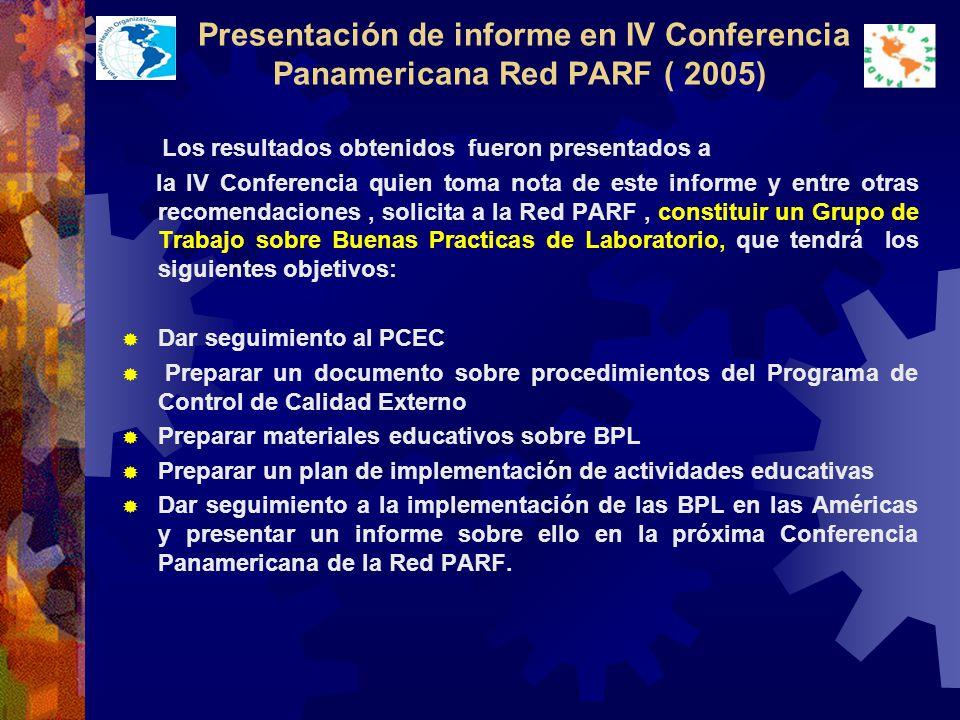 Presentación de informe en IV Conferencia Panamericana Red PARF ( 2005)