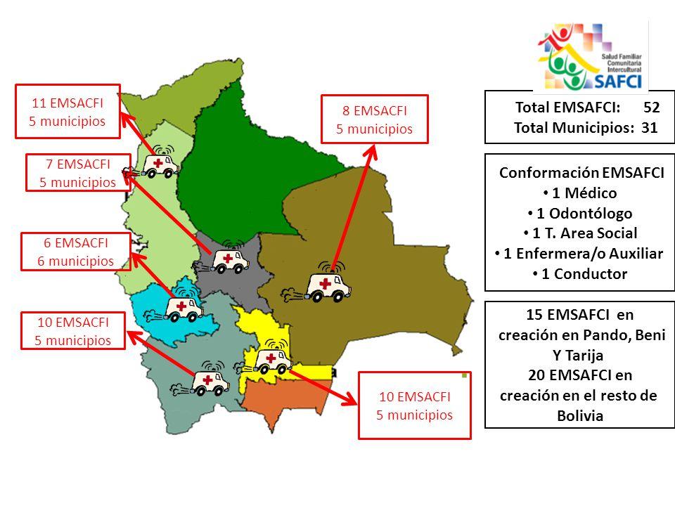 Total EMSAFCI: 52 Total Municipios: 31 Conformación EMSAFCI 1 Médico