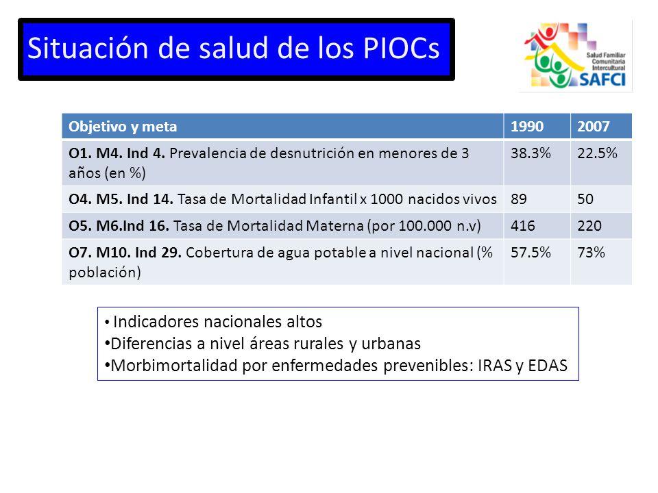 Situación de salud de los PIOCs