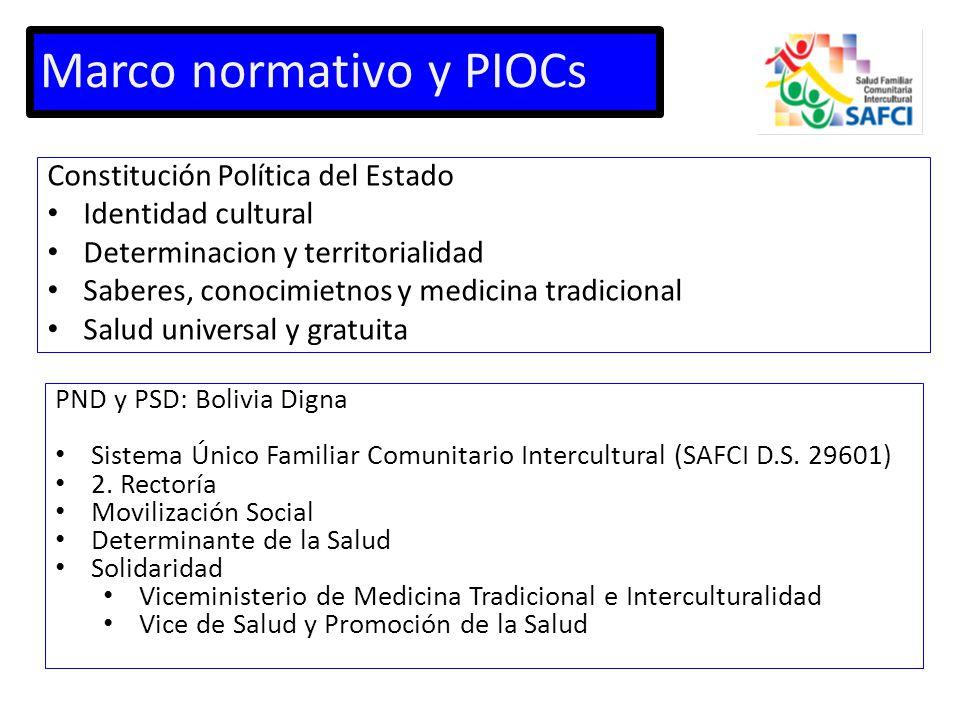 Marco normativo y PIOCs