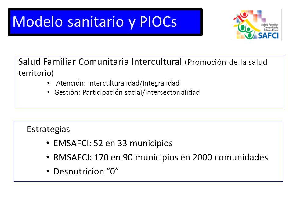 Modelo sanitario y PIOCs