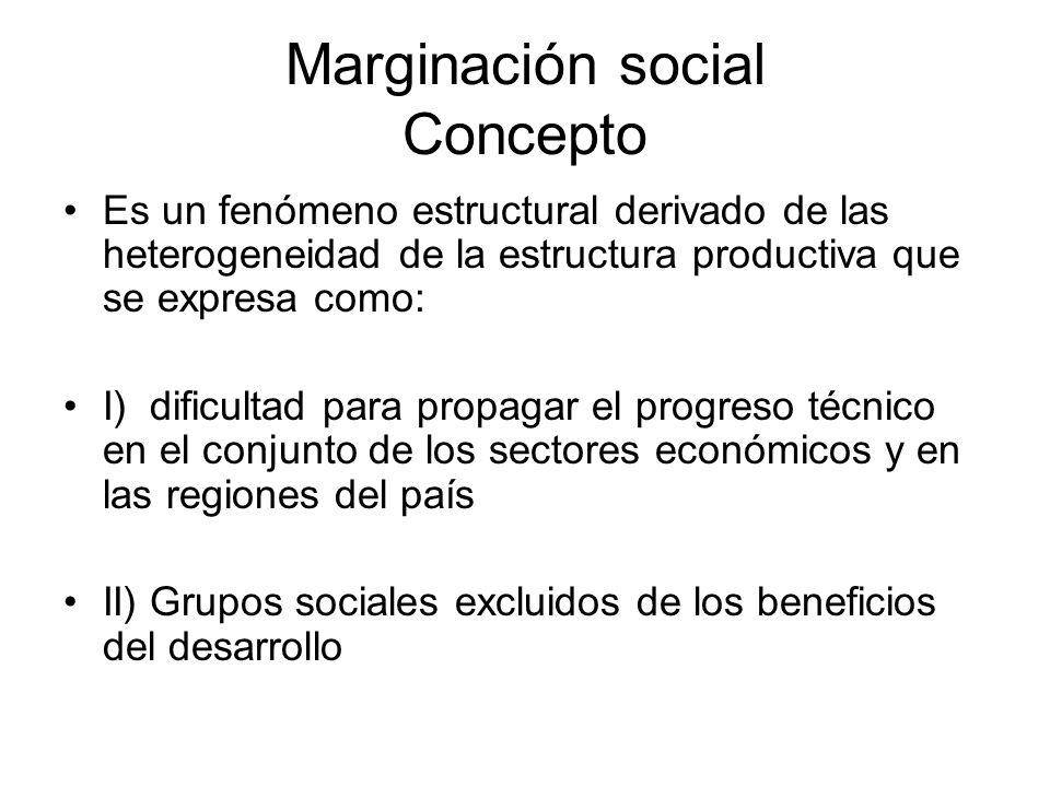 Marginación social Concepto
