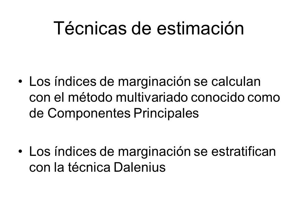 Técnicas de estimación