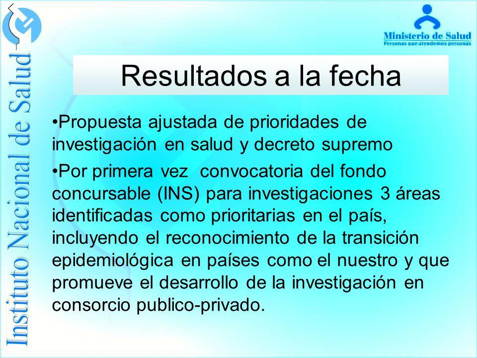 Resultados a la fecha Propuesta ajustada de prioridades de investigación en salud y decreto supremo.