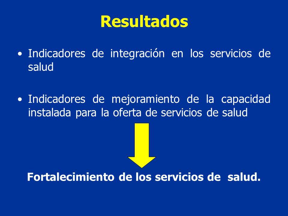 Fortalecimiento de los servicios de salud.