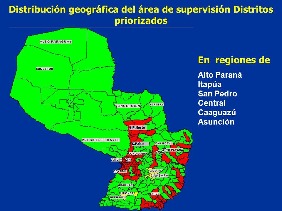 Distribución geográfica del área de supervisión Distritos priorizados