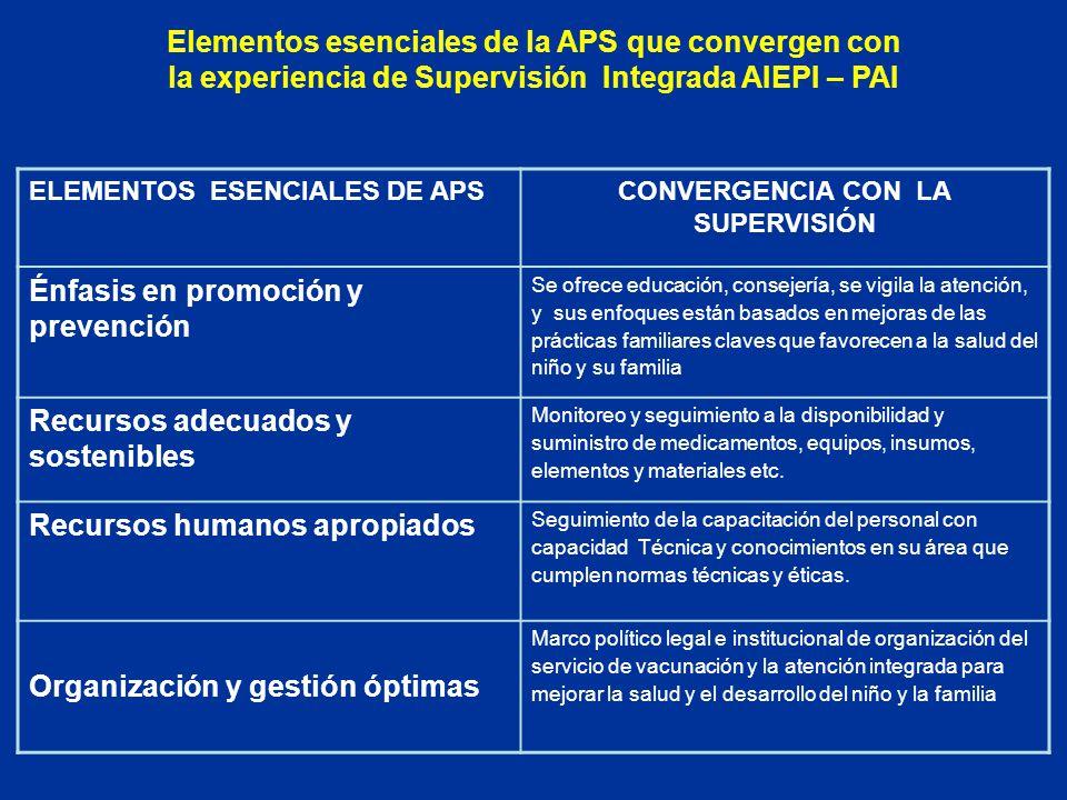 Elementos esenciales de la APS que convergen con