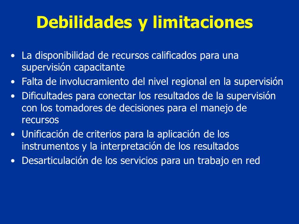 Debilidades y limitaciones